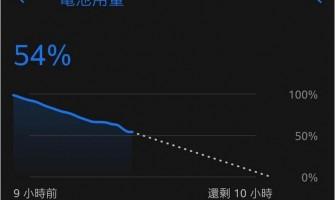 Zenfone 6 Charging Problem